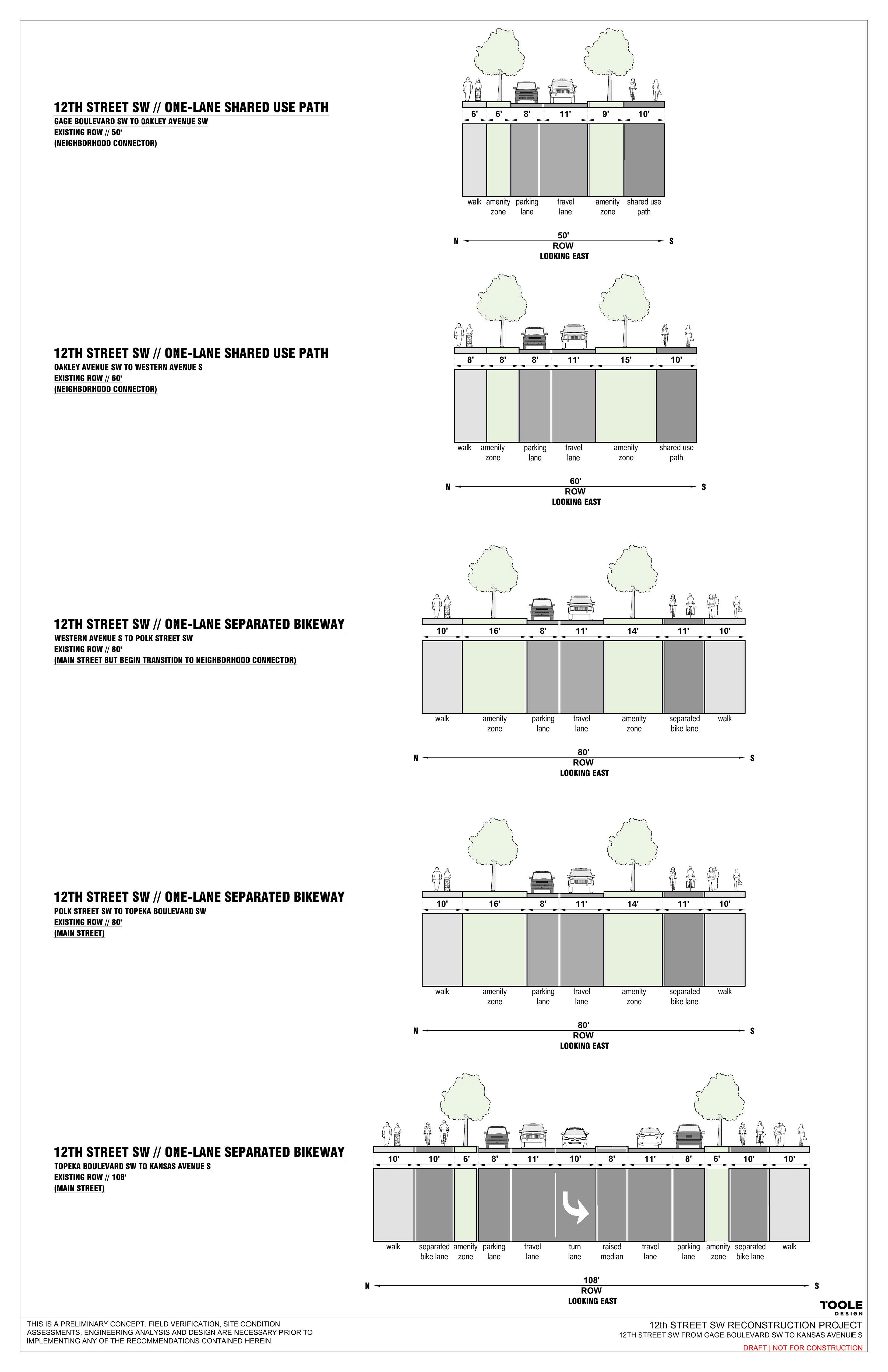 Diagram of proposed street conditions